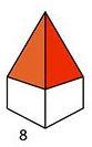 Püramiid- ehk telkkatus